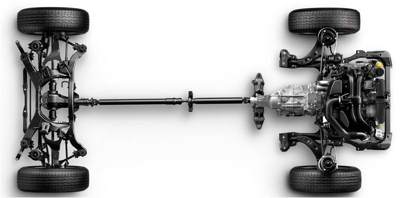 Suspension Subaru legacy